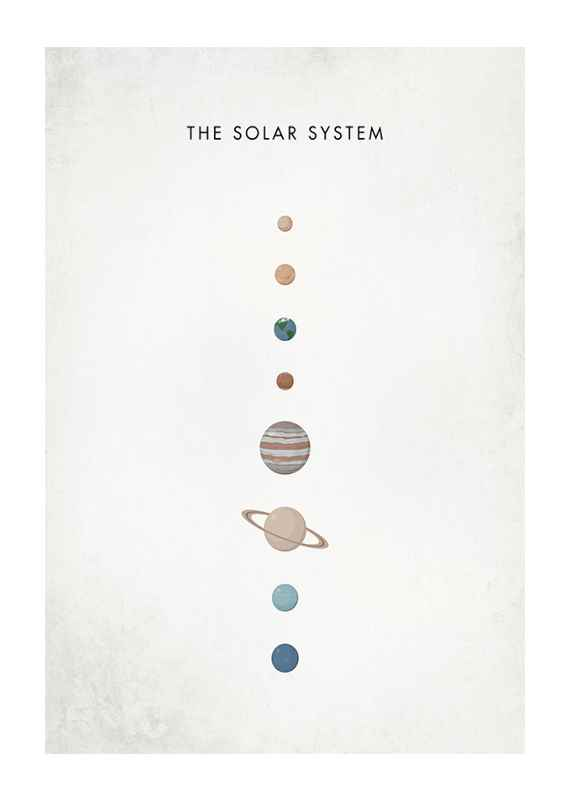 Solar System-1
