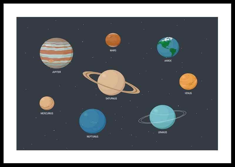 Planeten